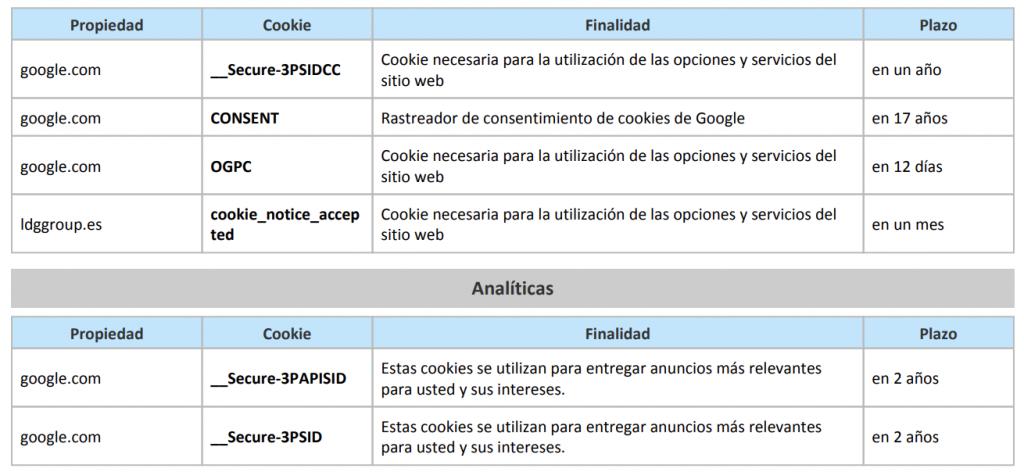 Cookies Esp